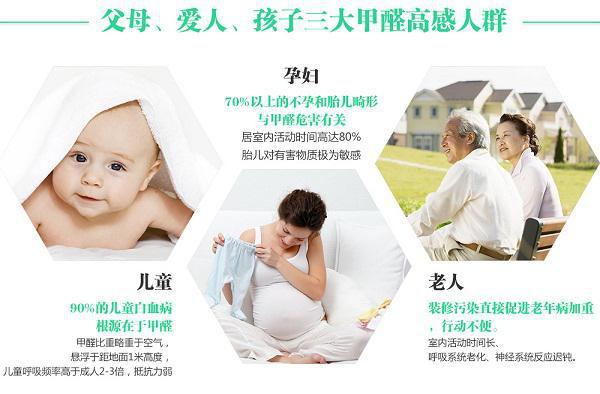 杭州博华康生告诉你室内甲醛污染的危害!